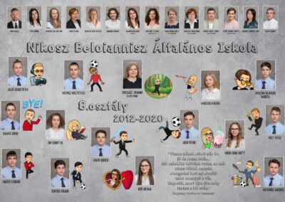 Nikosz Beloiannisz Általános Iskola végzős 8.osztálya 2012-2020
